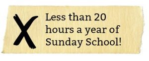 Less than 20 hours of year of Sunday School